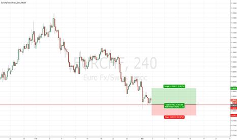 EURCHF: Trade Alert # 5 Buy EURCHF