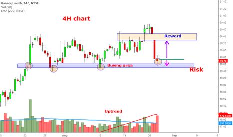 BXS: $BXS 4H potential bullish trade