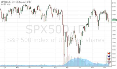 SPX500: How to compare cricket betting sites?