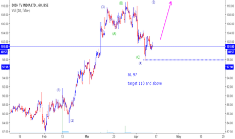 DISHTV: Buy- SL 97  target 110 and above