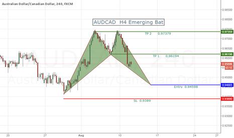 AUDCAD: AUDCAD H4 Emerging Bat
