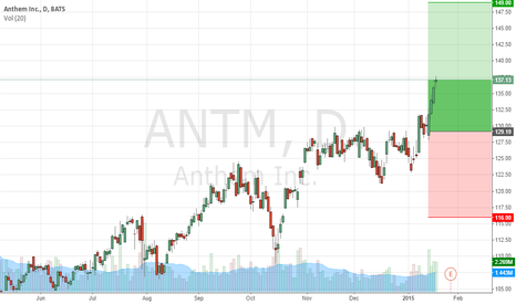 ANTM: ANTM