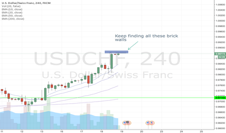 USDCHF: Keep finding all these bricks