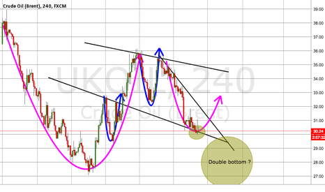 UKOIL: Double bottom formation on UKOIL, down to 28 dollar!