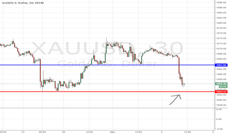 XAUUSD: Watch for short buy