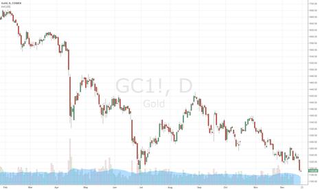 GC1!: gc1!