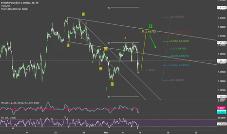 GBPUSD: SET UP FOR WAWE II