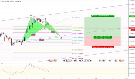 EURUSD: EUR/USD 60 Potential Pattern