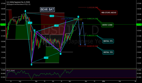 USDJPY: USDJPY - DAILY BEARISH BAT PATTERN - FIB - AB=CD - EVEN HANDLE