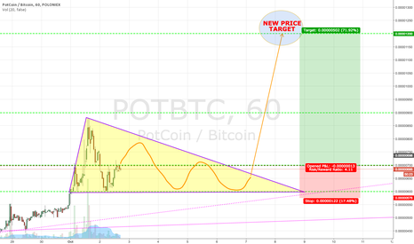POTBTC: Double Your Money on PotCoin