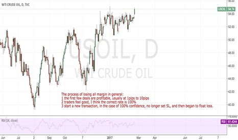 USOIL: The process of losing all margin in general