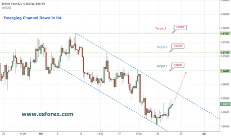 GBPUSD: GBPUSD Emerging Channel Down in H4 Cahrt