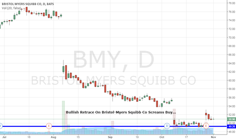 BMY: I am buying $BMY right here...