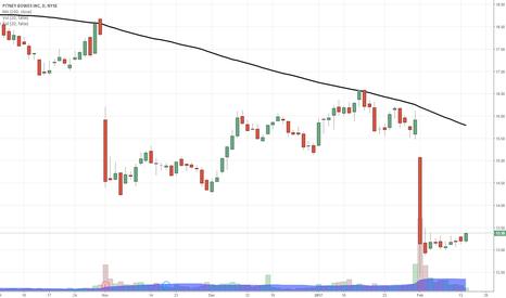 PBI: $PBI recovery in progress...BUY up to 15.50