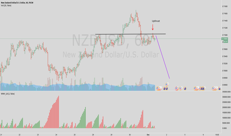 NZDUSD: Kiwi down move to be continued