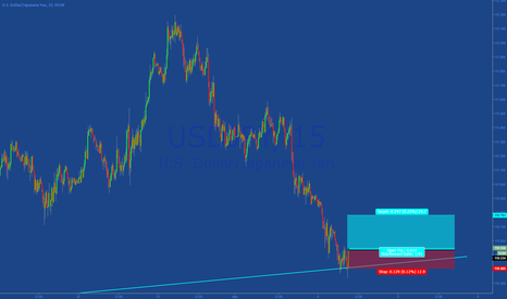 USDJPY: *Trade of the Day* Long USD/JPY