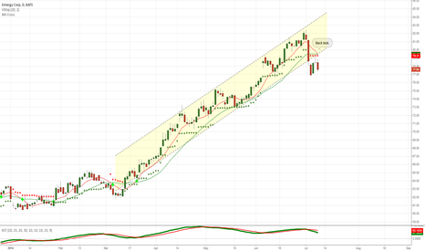 ETR: Obvious difficulties to return to the main trend.