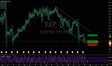 PAY: $PAY