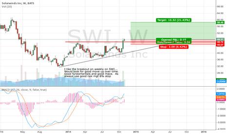 SWI: SWI