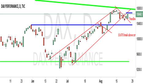 DAX: DAX New Update
