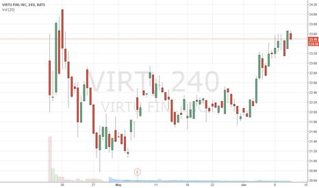 VIRT: Virtu Financial