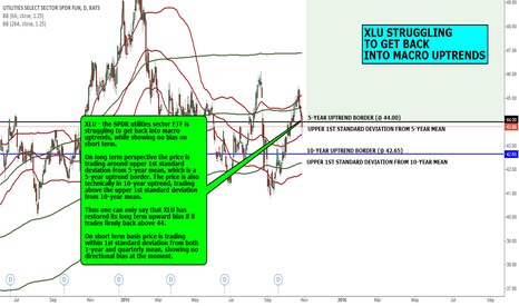XLU: MACRO VIEW: XLU STRUGGLING TO GET BACK INTO MACRO UPTRENDS