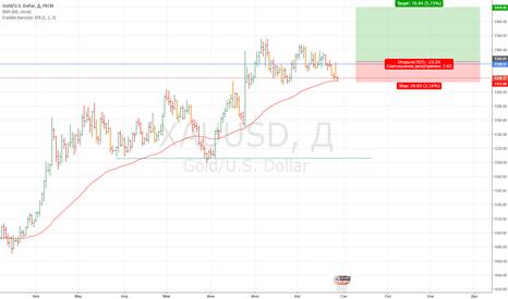 XAUUSD: GOLD покупка при продолжении восходящего тренда