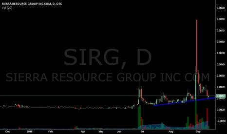 SIRG: SIRG