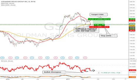 GS: Goldman Sachs Bullish !