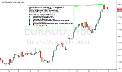 EURAUD: EURAUD - BULLISH Strategy