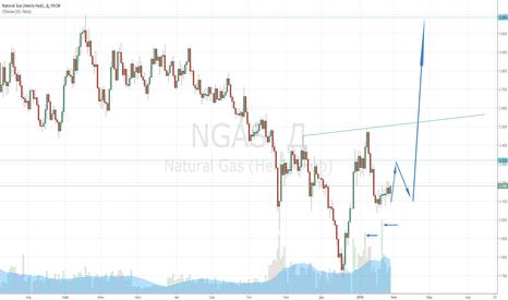 NGAS: Газ