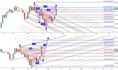 JPN225: JPN225. Nikkei full of zigzags and patterns