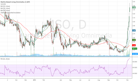 MSO: $MSO a bit over extended