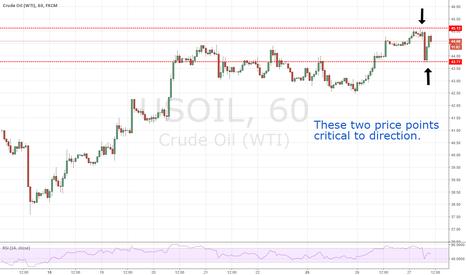 USOIL: Oil It's gonna get volatile.
