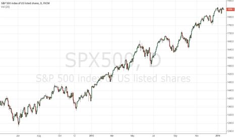 SPX500: EUR/USD technical analysis for January 20