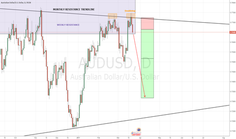 AUDUSD: D1 doubletop AUDUSD with monthly/weekly Resistance