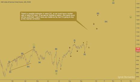 GER30: DAX - bulls came back
