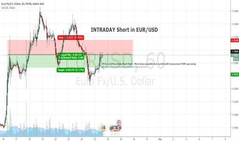 EURUSD: Intraday EURUSD Short