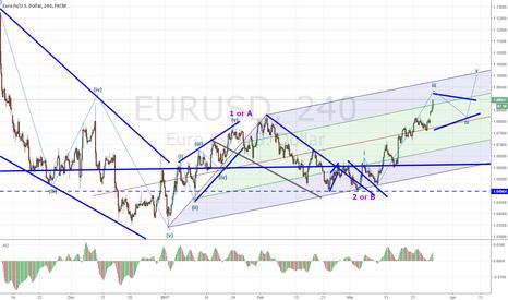EURUSD: Been positive of eurusd since the ending diagonal in Jan 2017