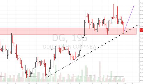 DG: dg long