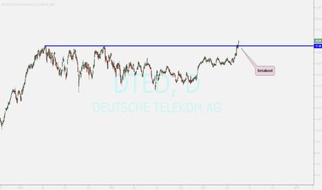 DTE: DTE...breakout ...buy