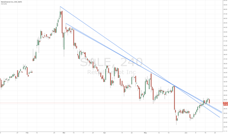 SALE: SALE About to Break the Downtrend?