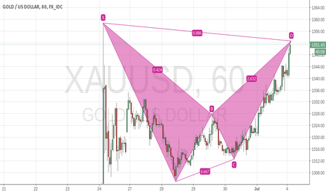 XAUUSD: Potential Bearish Bat on XAUUSD