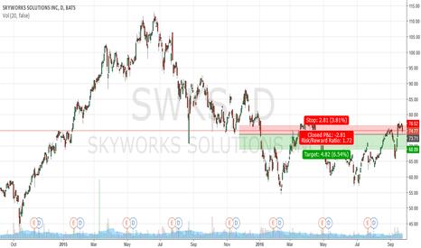 SWKS: $SWKS Short