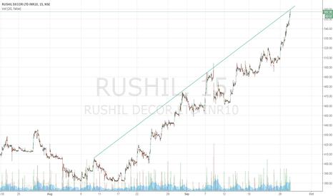 RUSHIL: Book Profit in RUSHIL around  560