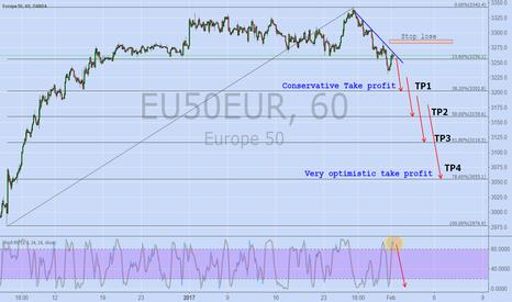 EU50EUR: EU-50