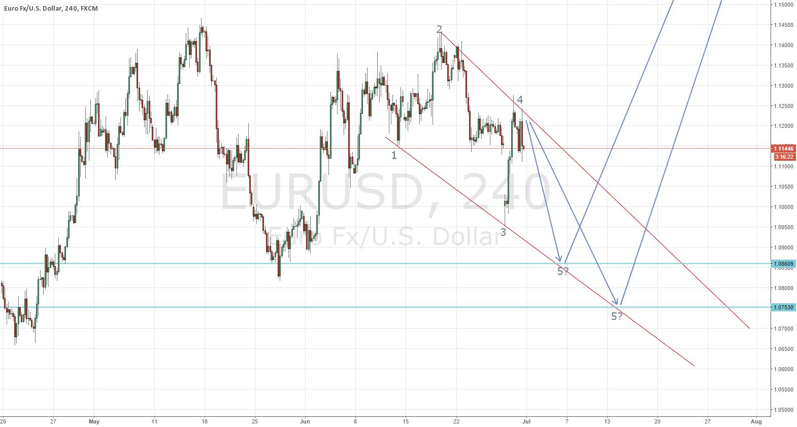 Possible Grexit Scenario?