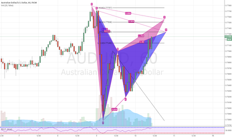 AUDUSD: AUDUSD 60min Bat or Gartley
