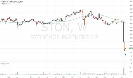 STON: Very strong absorption volume