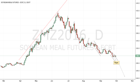 ZMZ2016: CBoT soyameal still bearish
